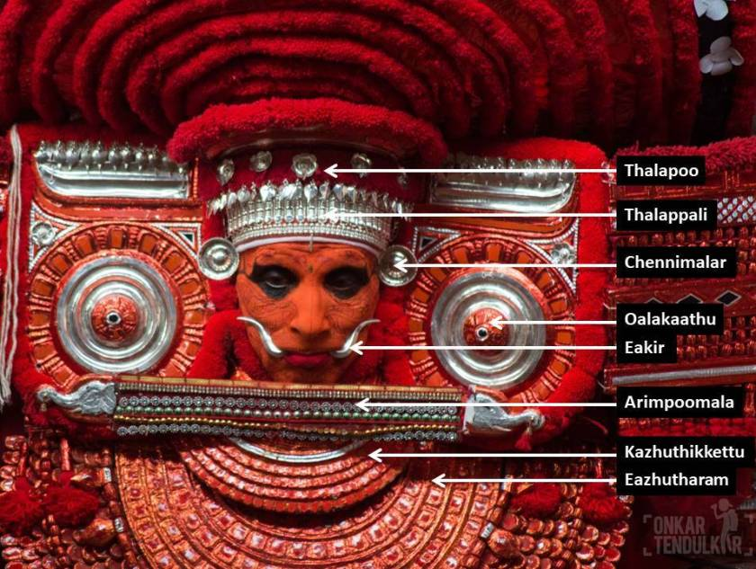 theyyam-labelled